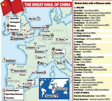 Gráfico del capital chino en clubs europeos (Foto: Daily Mail).