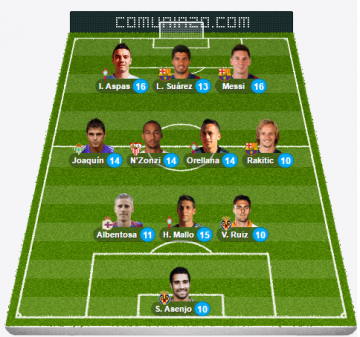 Once ideal de la jornada 9.
