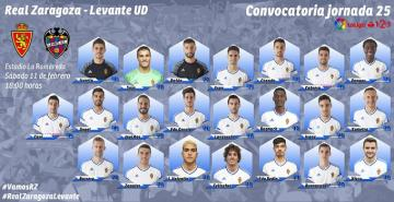 Convocatoria del Real Zaragoza.