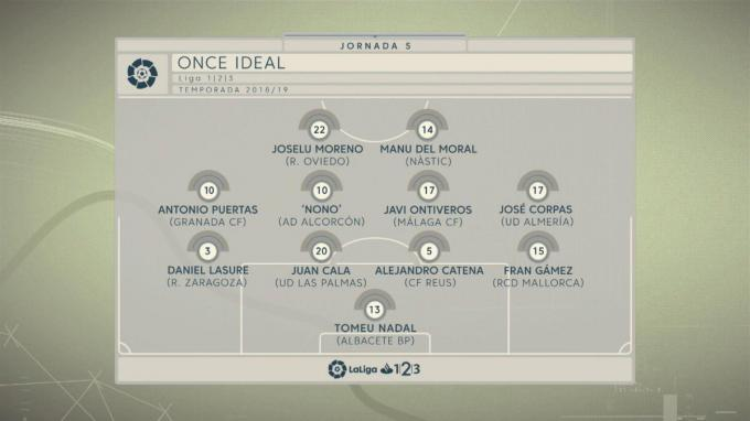 Once ideal de la jornada 5 de la Liga 1|2|3.