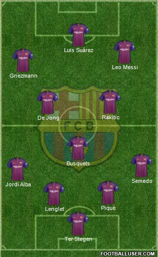 Posible once del FC Barcelona