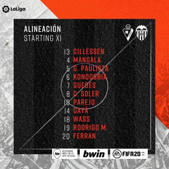 Once titular